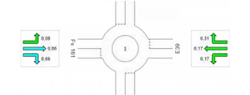 Lyseparken - Trafikkanalyse