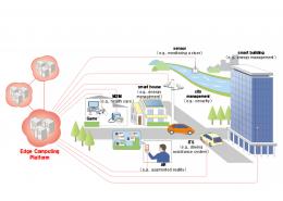 Konseptutredning - Energisystem - ENOVA
